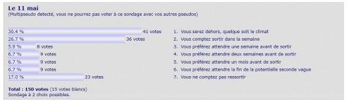 sondage covid