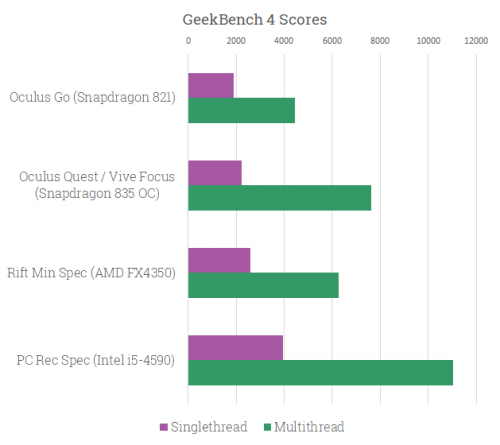 VR_Geekbench_CPU_Comparison.png